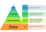 Ackoff's DIKW Pyramid [Source: http://raws.adc.rmit.edu.au/~s3308292/blog2/?tag=integrated-media-2